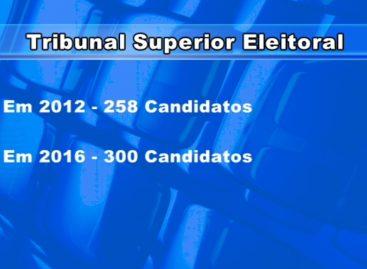 Quatro candidatos concorrem ao Executivo em Itatiba